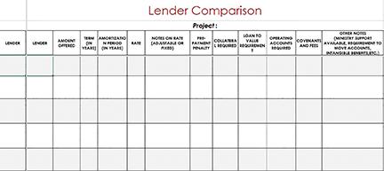 Download our Lender Comparison Worksheet